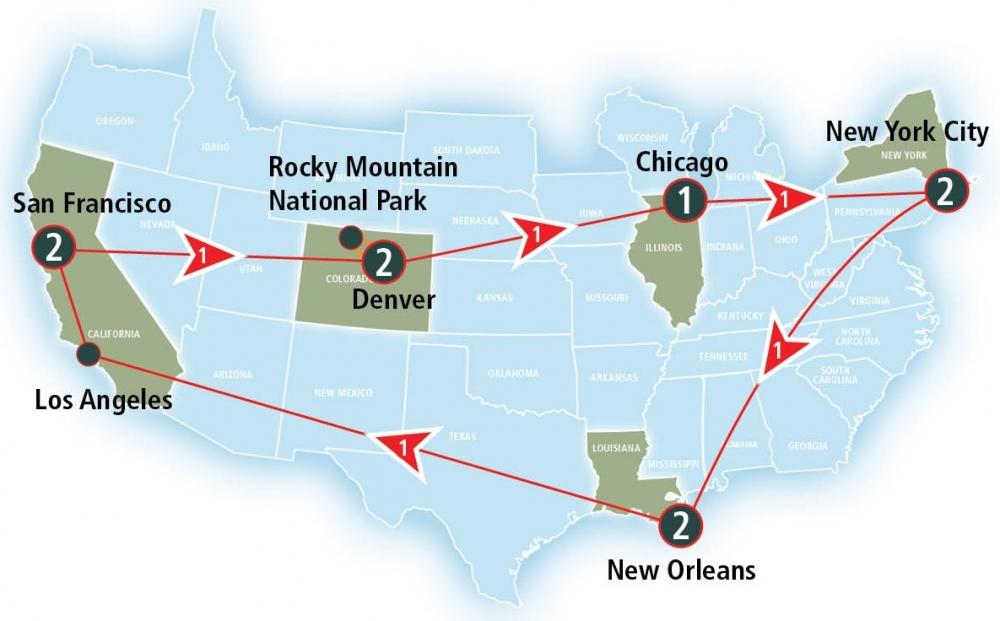 All American RT Journey